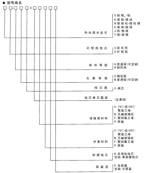 九乐棋牌官方网页下载补偿导线