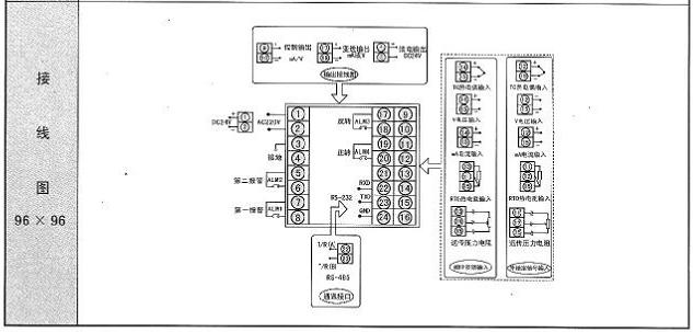 WP系列LED/光柱手操器