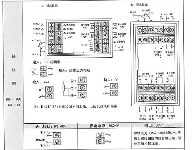 WP系列数字/光柱显示仪