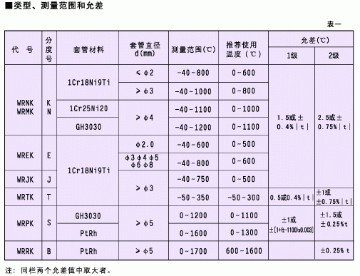 铠装九乐棋牌官方网页下载(阻)