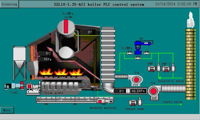 SZL10-1.25-AII链条锅炉控制系统