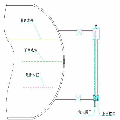 双室平衡容器